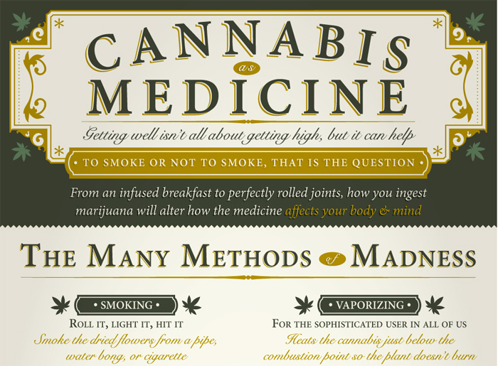Cannabis as Medicine [INFOGRAPHIC]