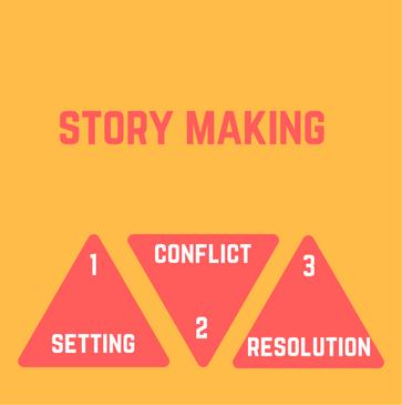 Phase1: Story Making