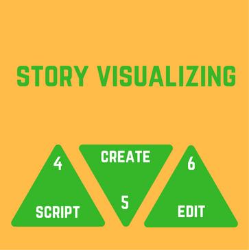 Phase 2: Story Visualizing