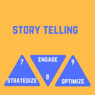 Phase 3: Story Telling