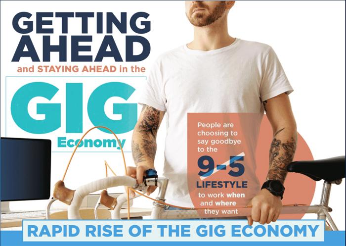 Gig Economy infographic