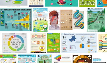 How to make effective infographics that tell a story