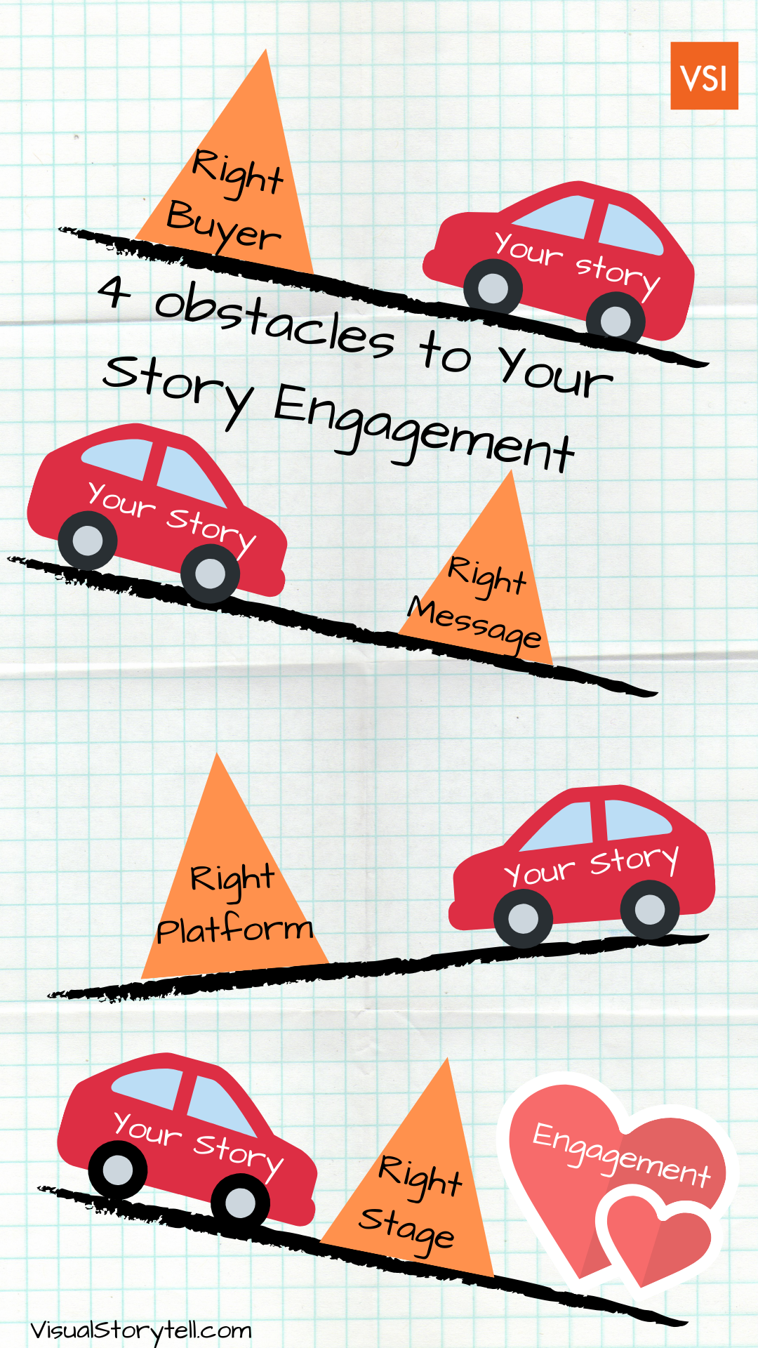 Story Obstacles