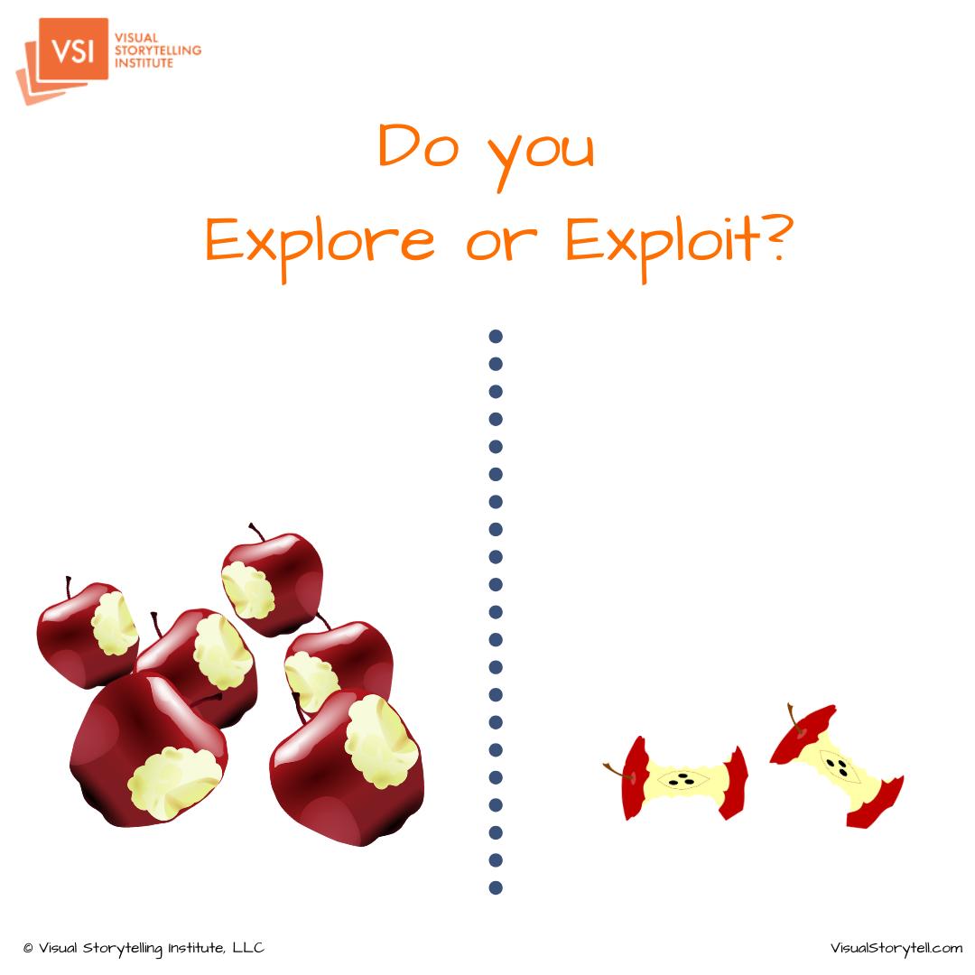 Do_you_Explore_or_Exploit?